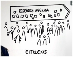 Citizens & research