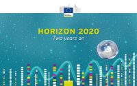 h2020_twoyearson_cover_16742_3